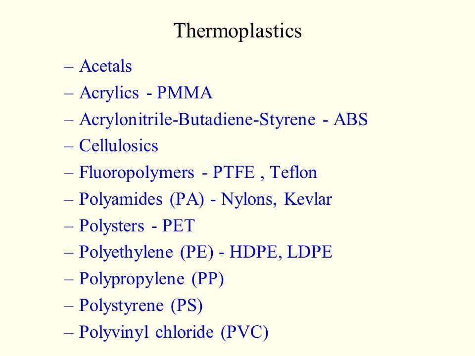 Thermoplastics –Acetals –Acrylics - PMMA –Acrylonitrile-Butadiene-Styrene - ABS –Cellulosics –Fluoropolymers - PTFE, Teflon –Polyamides (PA) - Nylons,