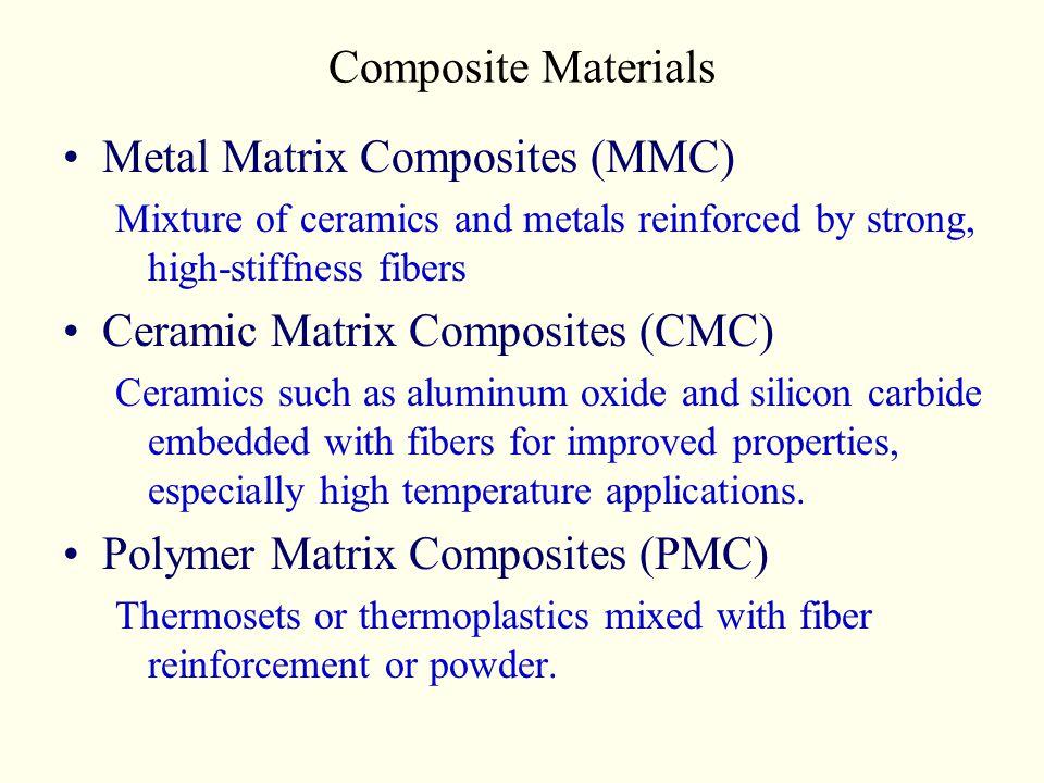 Composite Materials Metal Matrix Composites (MMC) Mixture of ceramics and metals reinforced by strong, high-stiffness fibers Ceramic Matrix Composites