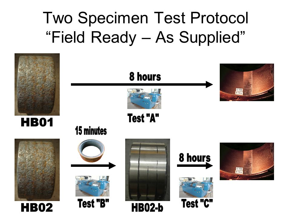 Two Specimen Test Protocol Field Ready – As Supplied