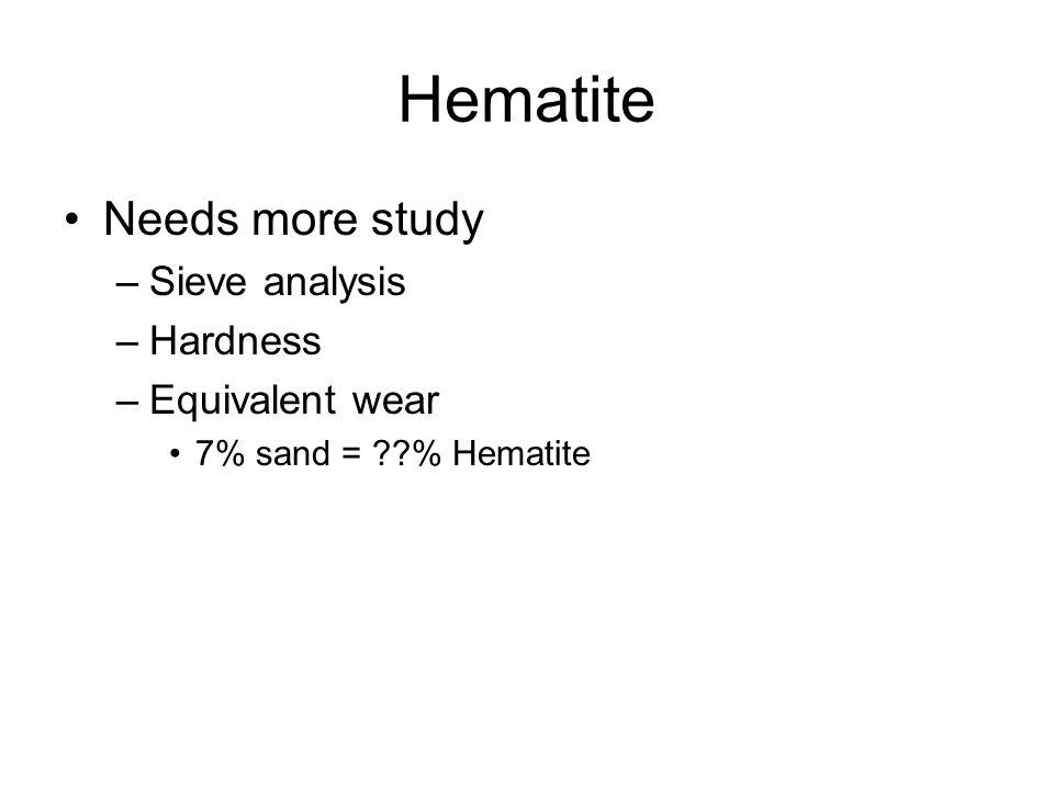 Hematite Needs more study –Sieve analysis –Hardness –Equivalent wear 7% sand = % Hematite