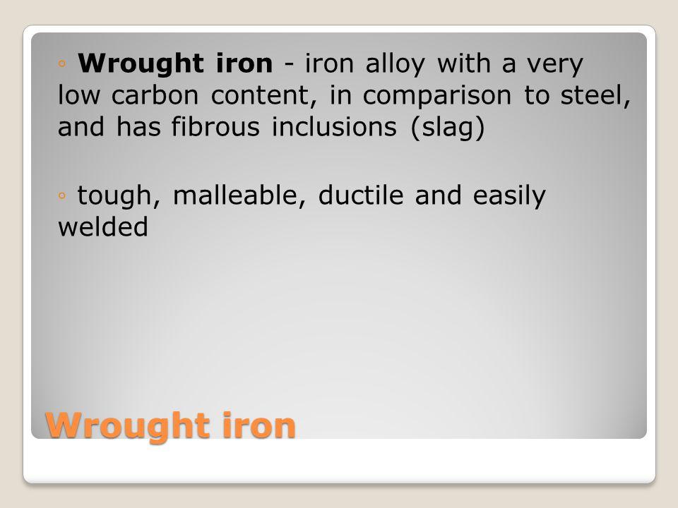 Non-ferrous metals Copper Aluminium Zinc Tin Lead