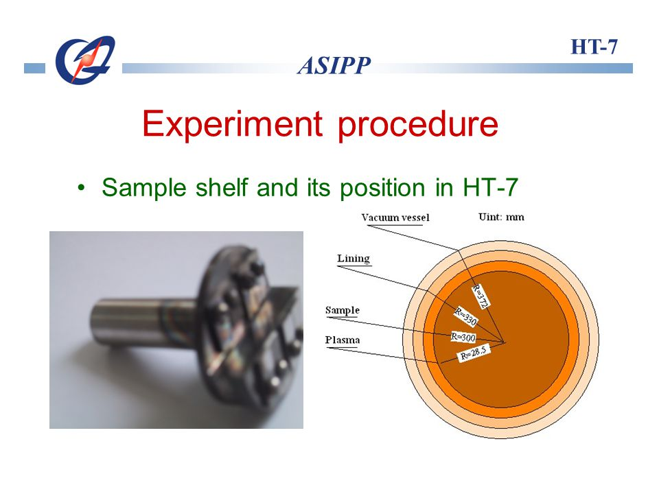 HT-7 ASIPP Experiment procedure Plasma average parameters during experiment center: boundary: I p =125kA n e =1.5*10 19 m -3 T e =700eV T i =450eV All samples were irradiated by 802 shots total irradiation time is about 1200 seconds