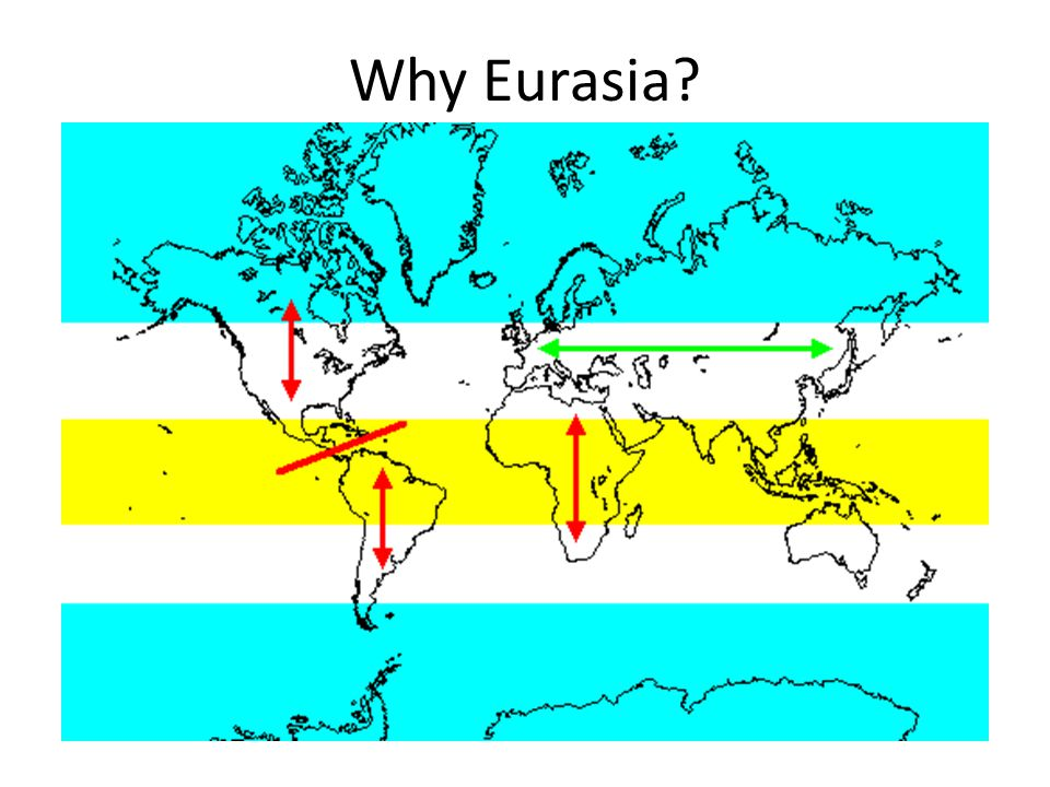 Why Eurasia?