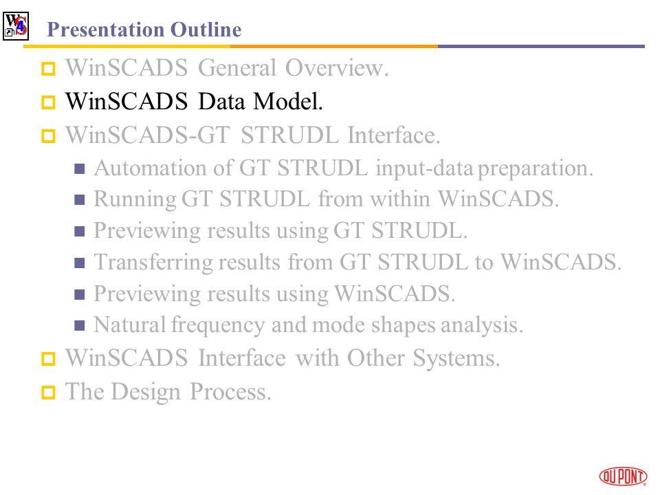 Presentation Outline WinSCADS General Overview. WinSCADS Data Model.