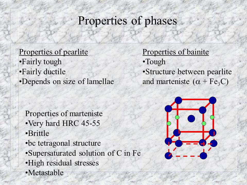 Properties of phases Properties of pearlite Fairly tough Fairly ductile Depends on size of lamellae Properties of bainite Tough Structure between pearlite and marteniste ( + Fe 3 C) Properties of marteniste Very hard HRC 45-55 Brittle bc tetragonal structure Supersaturated solution of C in Fe High residual stresses Metastable