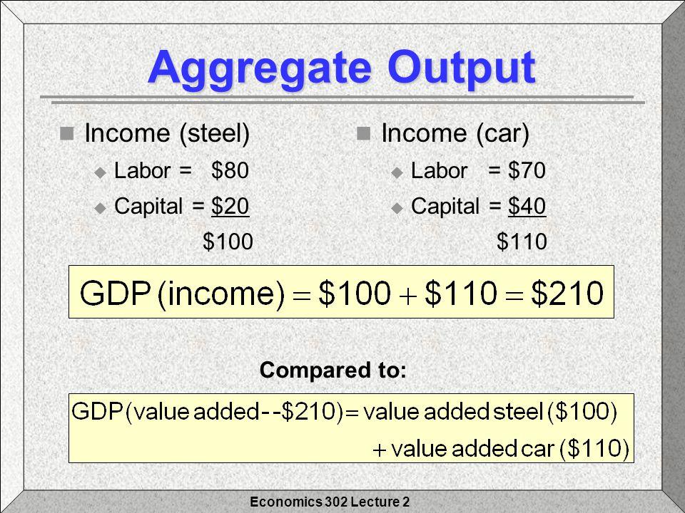 Economics 302 Lecture 2 Income (steel) Labor = $80 Capital = $20 $100 Income (car) Labor = $70 Capital = $40 $110 Aggregate Output Compared to: