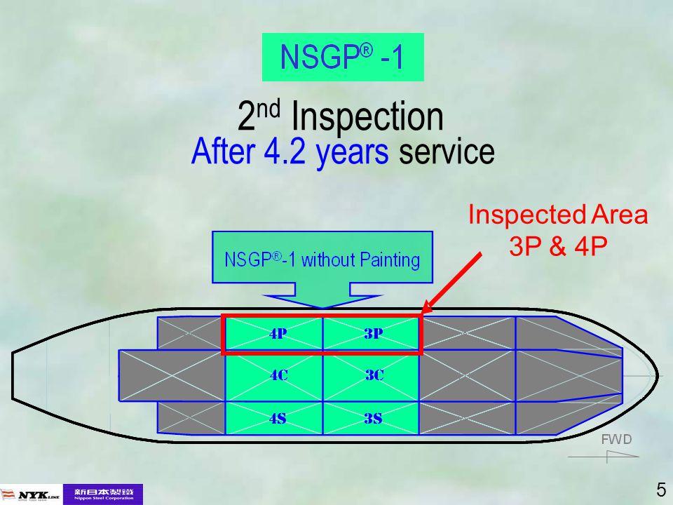 6 NSGP ® -1 NSGP ® -1 No pit over 4mm depth even after 4.2 years No pit over 4mm depth NSGP ® -1 ® -1 0 0 200 400 600 800 1000 1200 1400 3P4P Pit Count Over 4mm depth NSGP ® -1 ® -1 ® -1 ® -1 4.2 years 0
