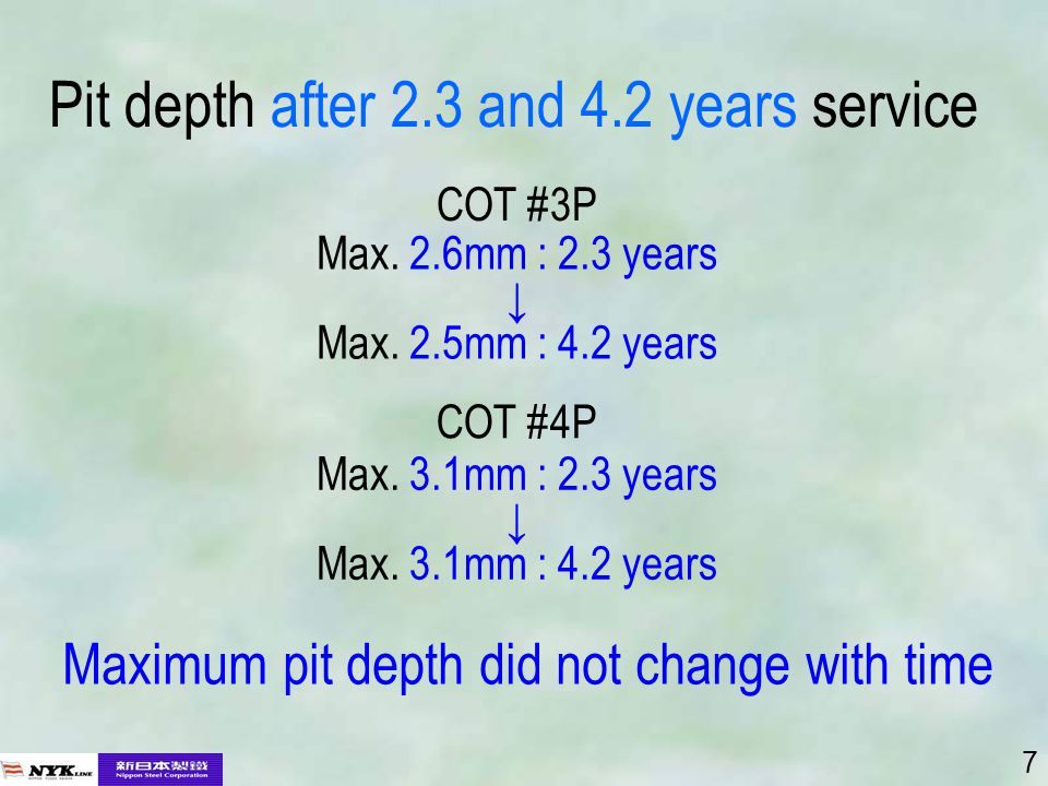 8 Depth at 2.3 and 4.2 years = absolutely proportional No change in pit depth Pit growth stopped after COT cleaning and drying Pitting Corrosion Growth Termination