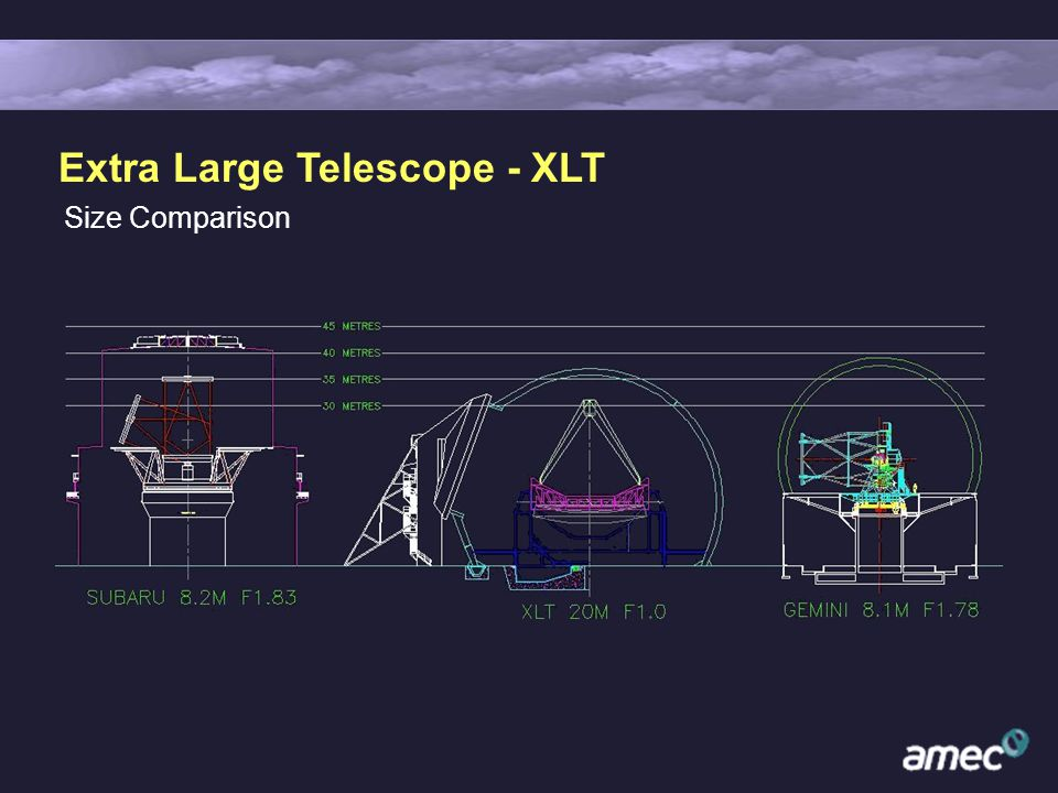 Extra Large Telescope - XLT Size Comparison