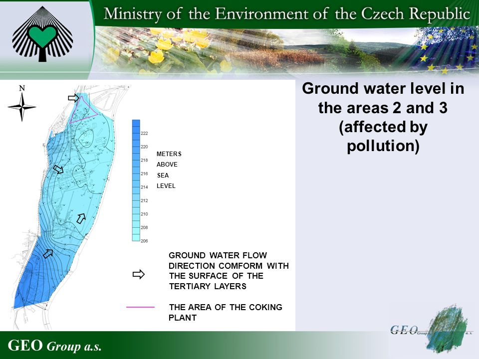 GROUND WATER FLOW DIRECTION COMFORM WITH THE SURFACE OF THE TERTIARY LAYERS THE AREA OF THE COKING PLANT Ground water level in the areas 2 and 3 (affe