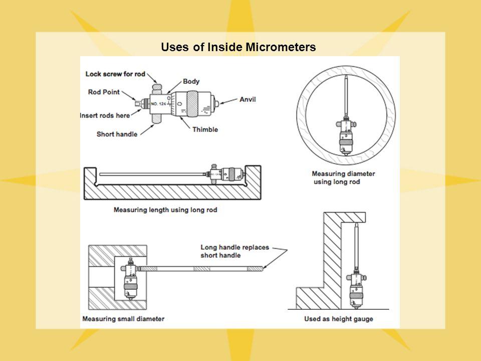 Uses of Inside Micrometers