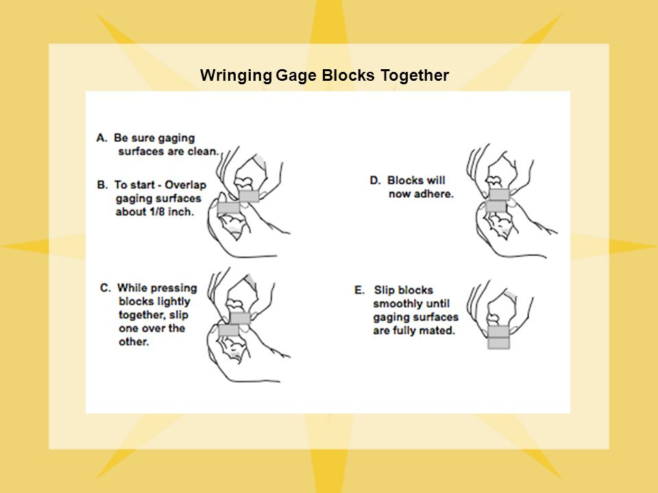 Wringing Gage Blocks Together
