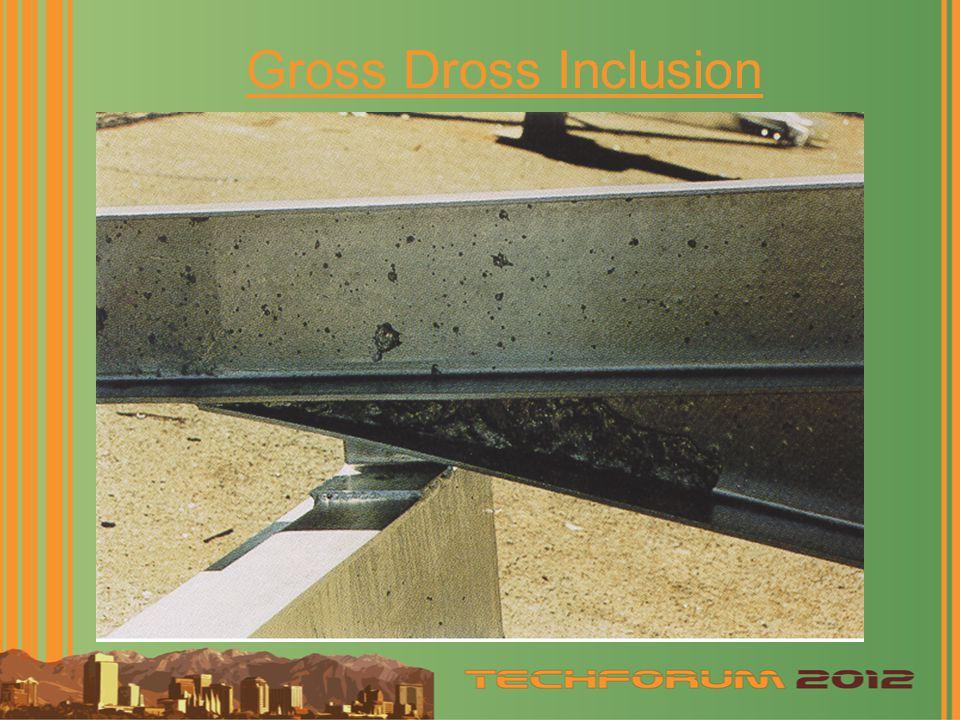 Gross Dross Inclusion