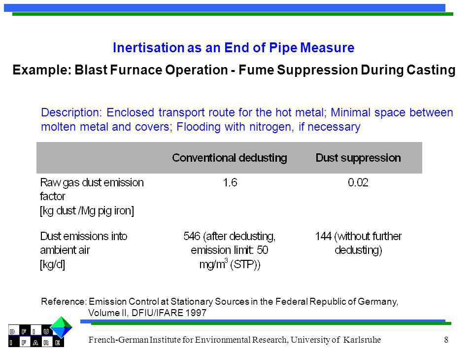 French-German Institute for Environmental Research, University of Karlsruhe 8 Inertisation as an End of Pipe Measure Example: Blast Furnace Operation