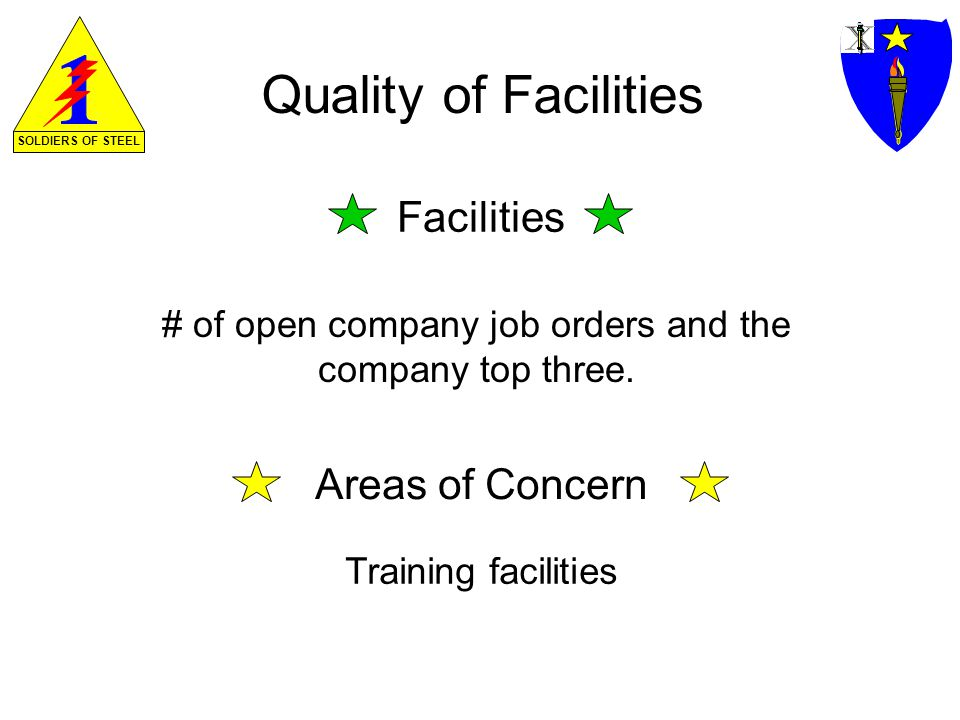 SOLDIERS OF STEEL Quality of Facilities # of open company job orders and the company top three.
