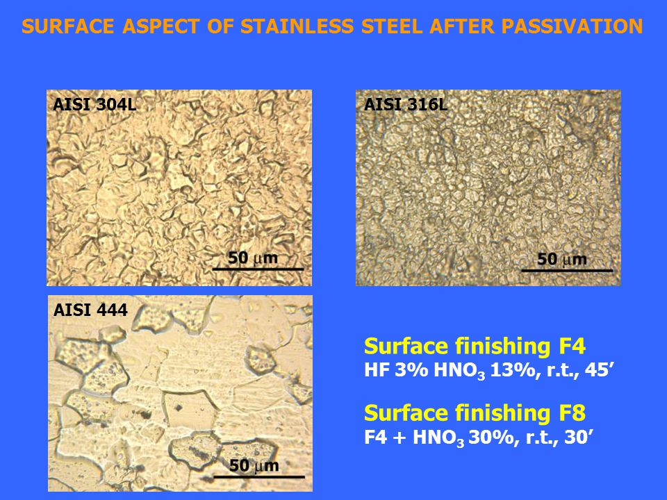 SURFACE ASPECT OF STAINLESS STEEL AFTER PASSIVATION AISI 304LAISI 316LAISI 444 Surface finishing F4 HF 3% HNO 3 13%, r.t., 45 Surface finishing F8 F4 + HNO 3 30%, r.t., 30
