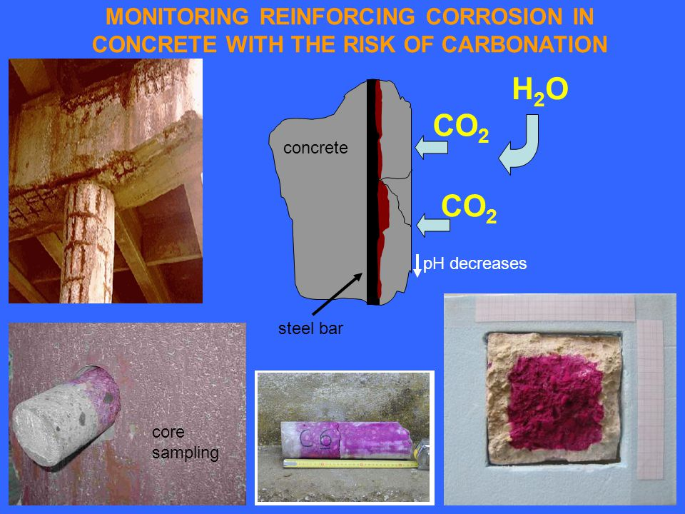 MONITORING REINFORCING CORROSION IN CONCRETE WITH THE RISK OF CARBONATION CO 2 concrete steel bar CO 2 H2OH2O core sampling pH decreases