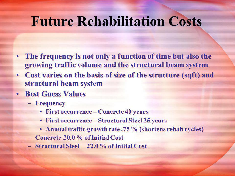 Future Rehabilitation Costs The frequency is not only a function of time but also the growing traffic volume and the structural beam system Cost varies on the basis of size of the structure (sqft) and structural beam system Best Guess Values –Frequency First occurrence – Concrete 40 years First occurrence – Structural Steel 35 years Annual traffic growth rate.75 % (shortens rehab cycles) –Concrete20.0 % of Initial Cost –Structural Steel22.0 % of Initial Cost The frequency is not only a function of time but also the growing traffic volume and the structural beam system Cost varies on the basis of size of the structure (sqft) and structural beam system Best Guess Values –Frequency First occurrence – Concrete 40 years First occurrence – Structural Steel 35 years Annual traffic growth rate.75 % (shortens rehab cycles) –Concrete20.0 % of Initial Cost –Structural Steel22.0 % of Initial Cost