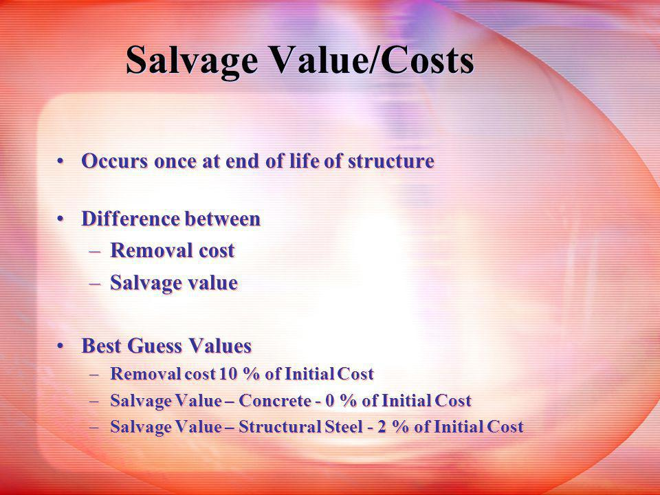 Salvage Value/Costs Occurs once at end of life of structure Difference between –Removal cost –Salvage value Best Guess Values –Removal cost 10 % of Initial Cost –Salvage Value – Concrete - 0 % of Initial Cost –Salvage Value – Structural Steel - 2 % of Initial Cost Occurs once at end of life of structure Difference between –Removal cost –Salvage value Best Guess Values –Removal cost 10 % of Initial Cost –Salvage Value – Concrete - 0 % of Initial Cost –Salvage Value – Structural Steel - 2 % of Initial Cost
