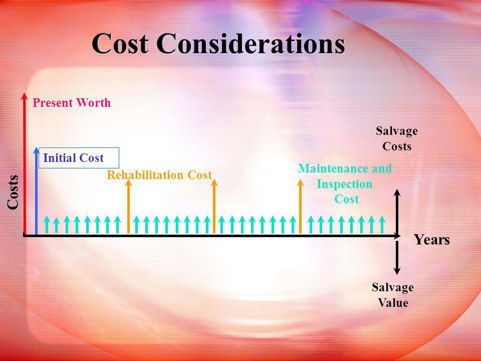 Users Costs Driver Delay Costs: DDC = (L/S a -L/S n ) x ADT x N x w L = Length of affected road way S a = Traffic speed during maintenance activity S n = Normal traffic speed ADT= Average daily traffic (vehicles per day) N = number of days of maintenance activity w= Hourly time value of drivers Driver Delay Costs: DDC = (L/S a -L/S n ) x ADT x N x w L = Length of affected road way S a = Traffic speed during maintenance activity S n = Normal traffic speed ADT= Average daily traffic (vehicles per day) N = number of days of maintenance activity w= Hourly time value of drivers
