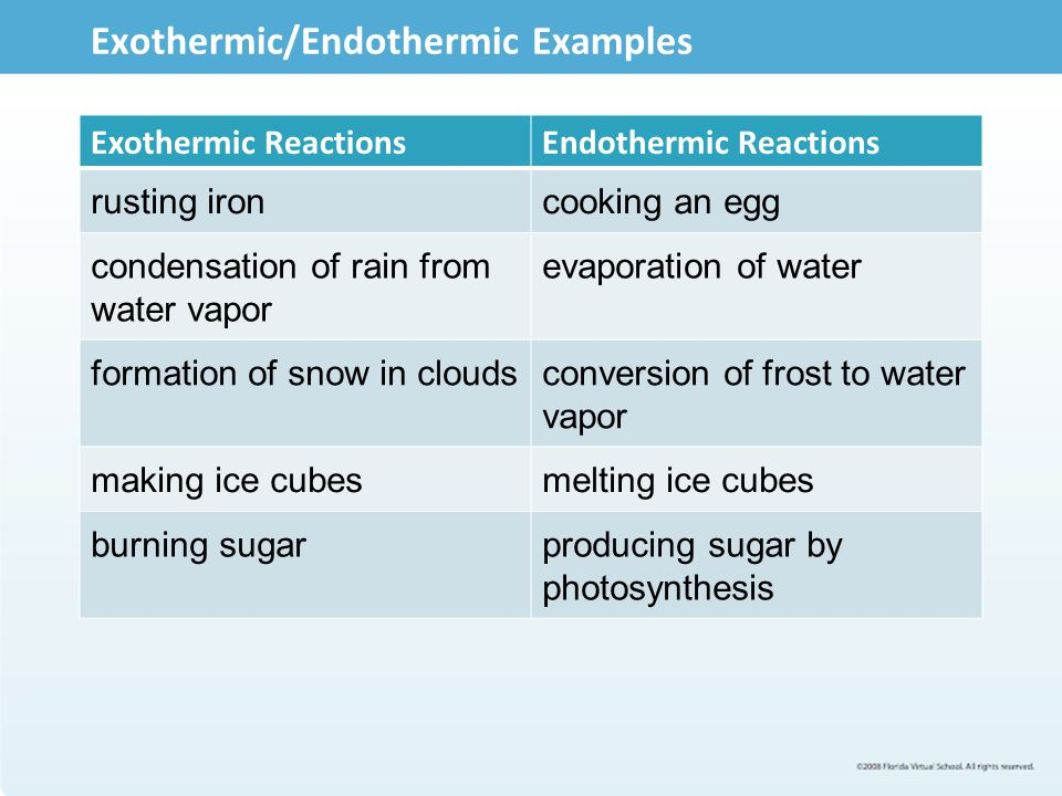 Exothermic/Endothermic Examples Exothermic ReactionsEndothermic Reactions rusting ironcooking an egg condensation of rain from water vapor evaporation