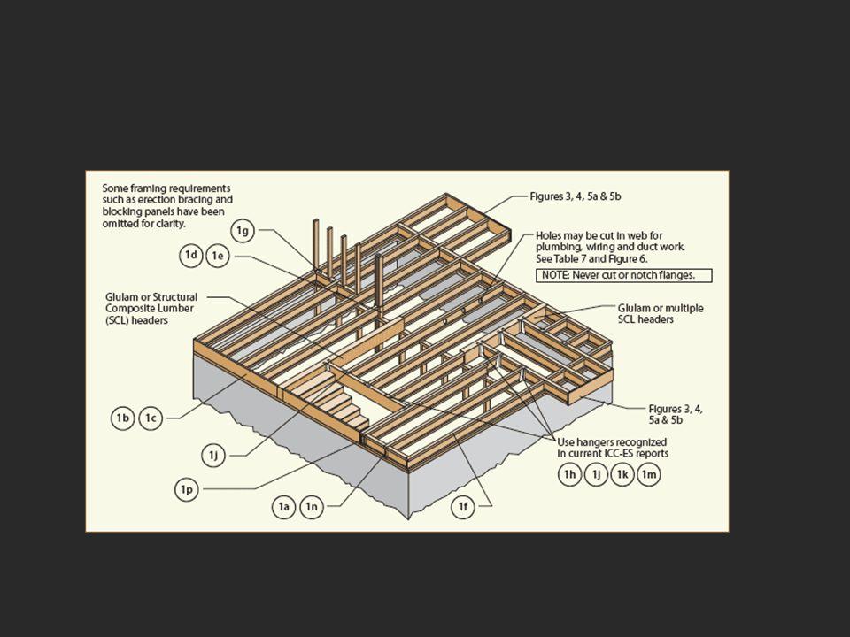 Steel rebar are numbered, 1, 2, 4, 5, 12, 16, et cetera.