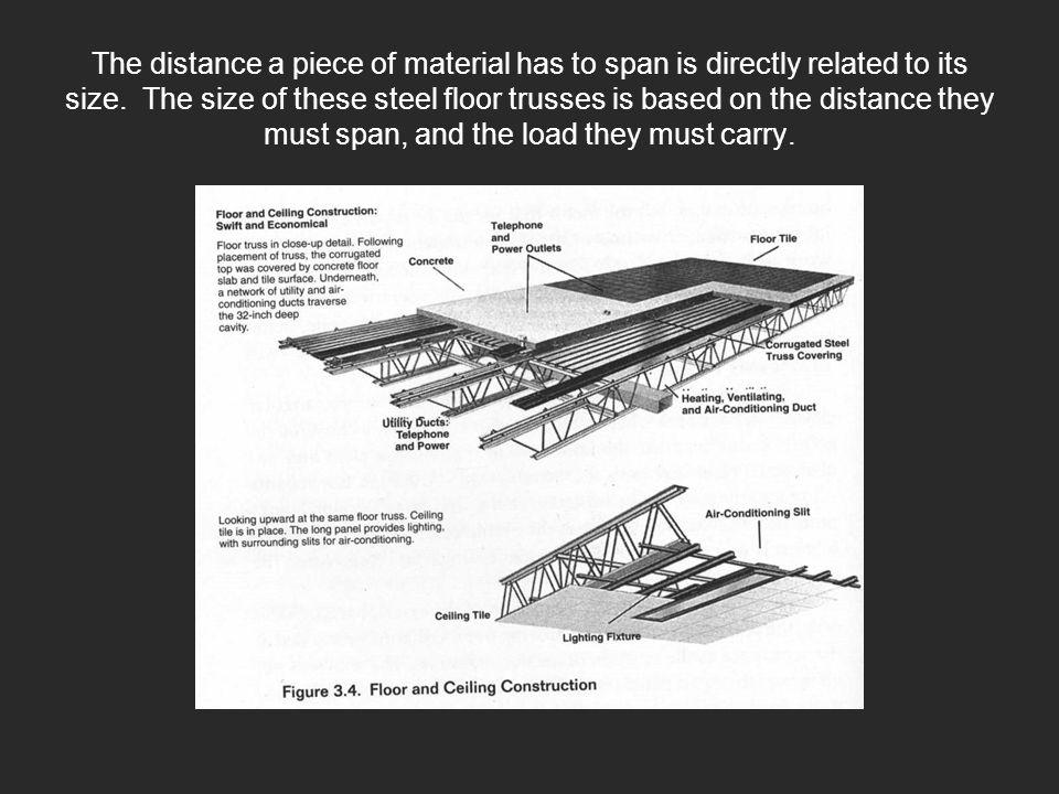 Plan (Plan-Section)