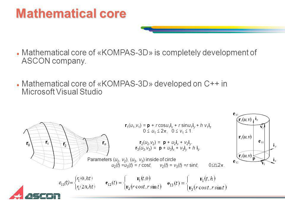 Mathematical core of «KOMPAS-3D» is completely development of ASCON company.