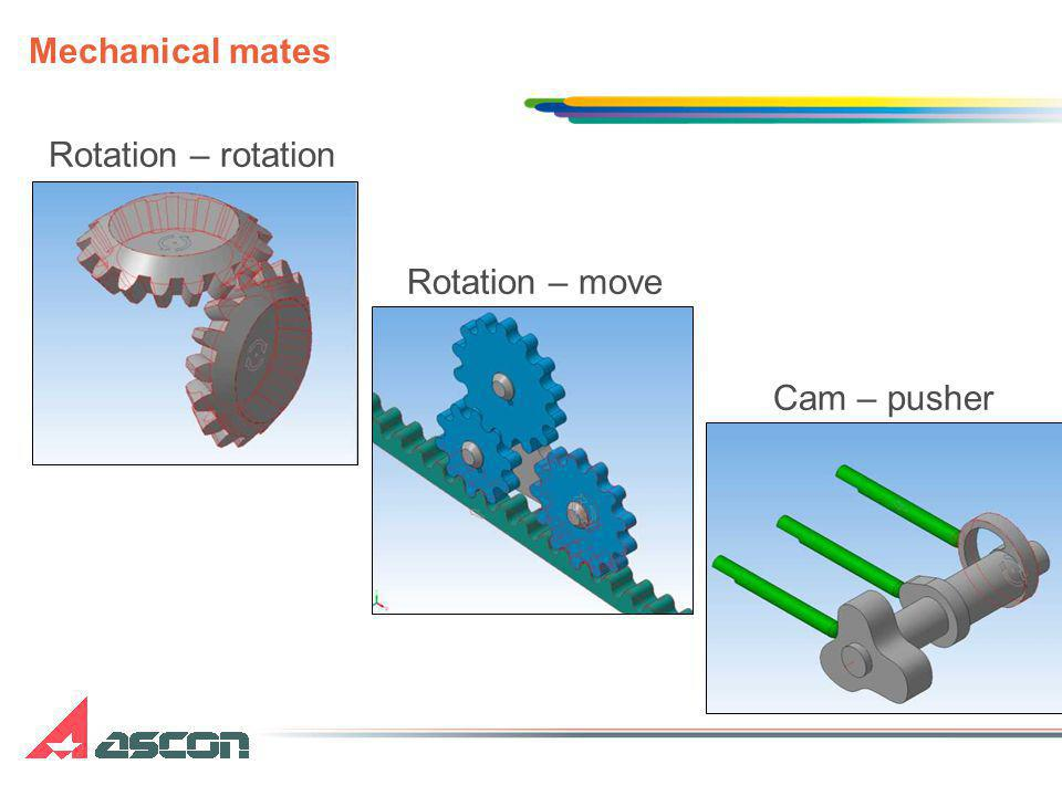 Mechanical mates Rotation – rotation Rotation – move Cam – pusher