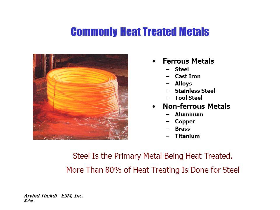 Arvind Thekdi - E3M, Inc. Sales Commonly Heat Treated Metals Ferrous Metals –Steel –Cast Iron –Alloys –Stainless Steel –Tool Steel Non-ferrous Metals
