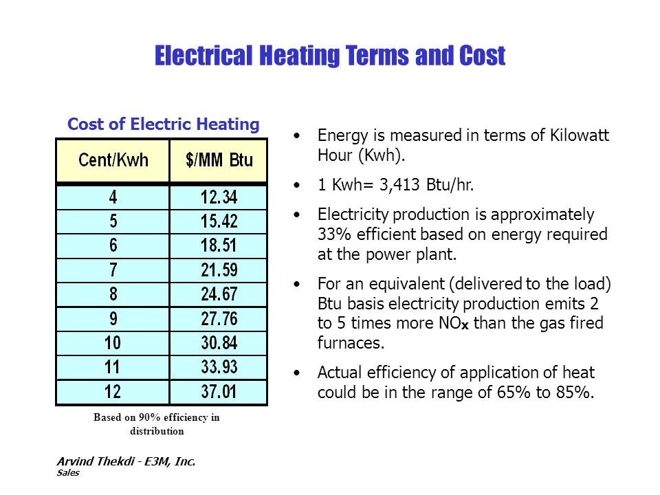 Arvind Thekdi - E3M, Inc. Sales Electrical Heating Terms and Cost Energy is measured in terms of Kilowatt Hour (Kwh). 1 Kwh= 3,413 Btu/hr. Electricity