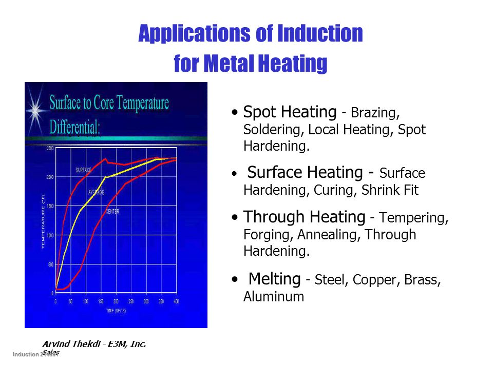 Arvind Thekdi - E3M, Inc. Sales Applications of Induction for Metal Heating Spot Heating - Brazing, Soldering, Local Heating, Spot Hardening. Surface