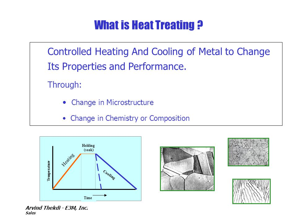 Arvind Thekdi - E3M, Inc. Sales Heating Holding (soak) Time Temperature Cooling What is Heat Treating ? Controlled Heating And Cooling of Metal to Cha
