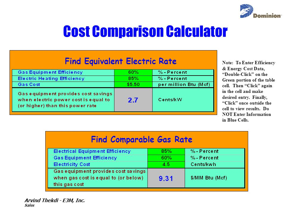 Arvind Thekdi - E3M, Inc. Sales Cost Comparison Calculator Find Equivalent Electric Rate Find Comparable Gas Rate Note: To Enter Efficiency & Energy C