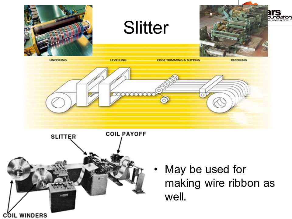Slitter May be used for making wire ribbon as well.