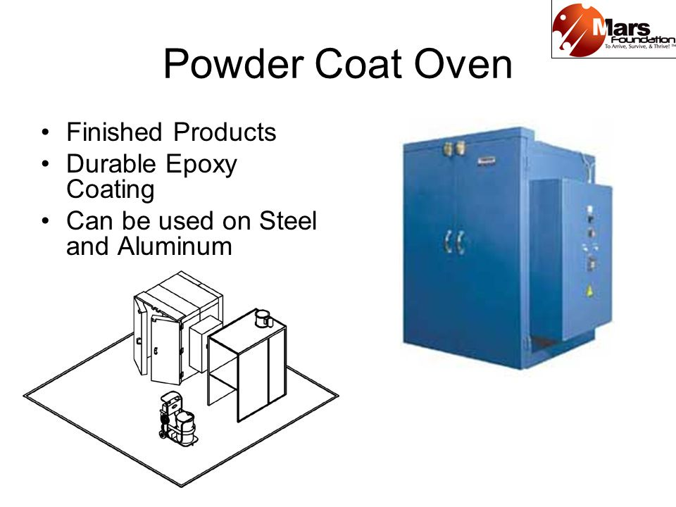 Powder Coat Oven Finished Products Durable Epoxy Coating Can be used on Steel and Aluminum