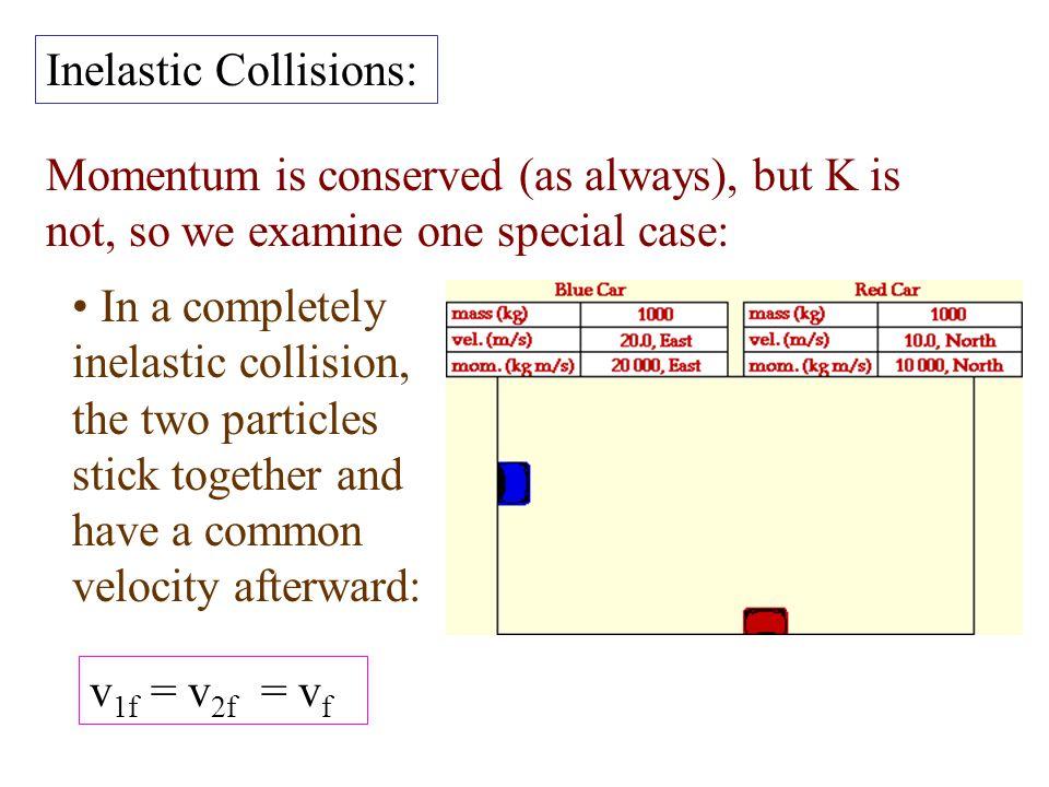v 1f = (m 1 – m 2 )(v 1i ) + 2m 2 (v 2i ) m 1 + m 2 m 1 + m 2 v 2f = 2m 1 (v 1i ) + (m 2 – m 1 ) (v 2i ) m 1 + m 2 m 1 + m 2 If the target particle is at rest: v 1f = (m 1 – m 2 )(v 1i ) m 1 + m 2 v 2f = 2m 1 (v 1i ) m 1 + m 2