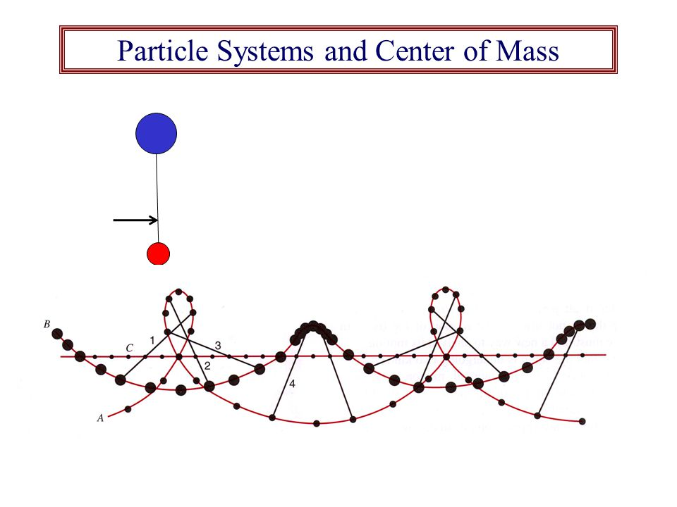 L L m1m1 m2m2 d Two pendulums of equal mass and length are situated as shown.