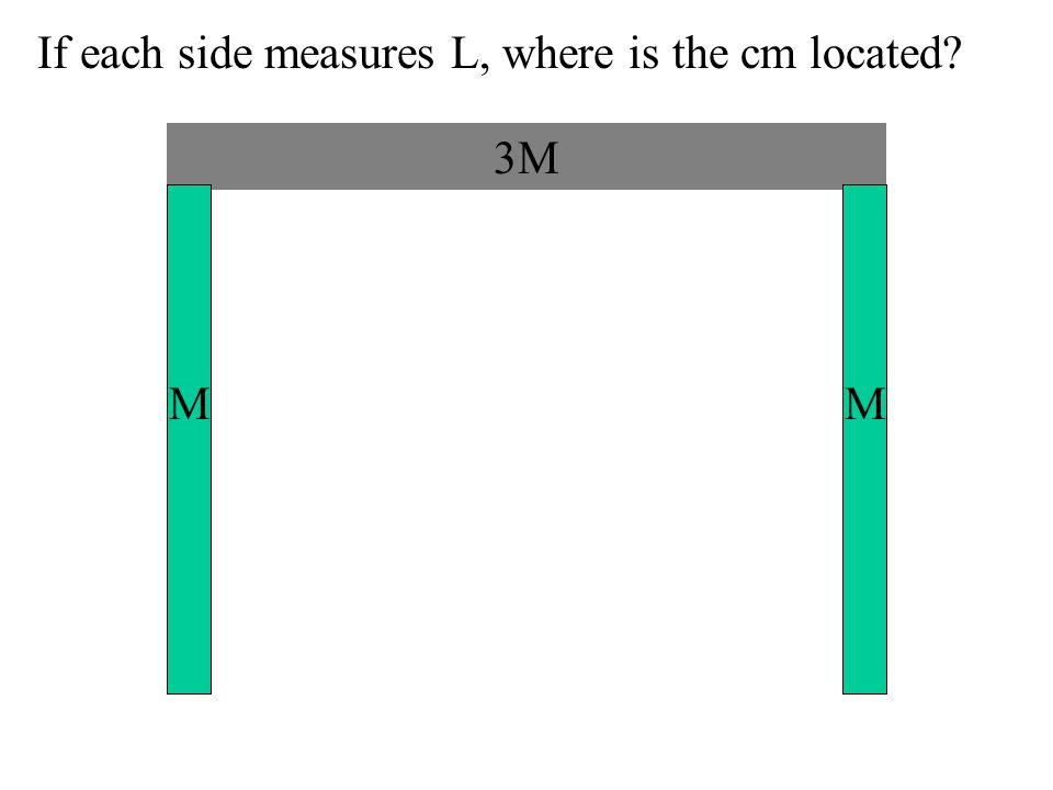 x cm = (1/M)(m 1 x 1 + m 2 x 2 + m 3 x 3 ) x cm = (1/16.4 kg)[(4.1 kg)(-2 cm) + (8.2 kg)(4 cm) + (4.1 kg)(1 cm)] = 1.8 cm y cm = (1/M)(m 1 y 1 + m 2 y 2 + m 3 y 3 ) y cm = (1/16.4 kg)[(4.1 kg)(3 cm) + (8.2 kg)(2 cm) + (4.1 kg)(-2 cm)] = 1.3 cm r cm = (1.8 cm) 2 + (1.3 cm) 2 = 2.22 cm ø = tan -1 (y/x) = tan -1 (1.3/1.8) = 36˚