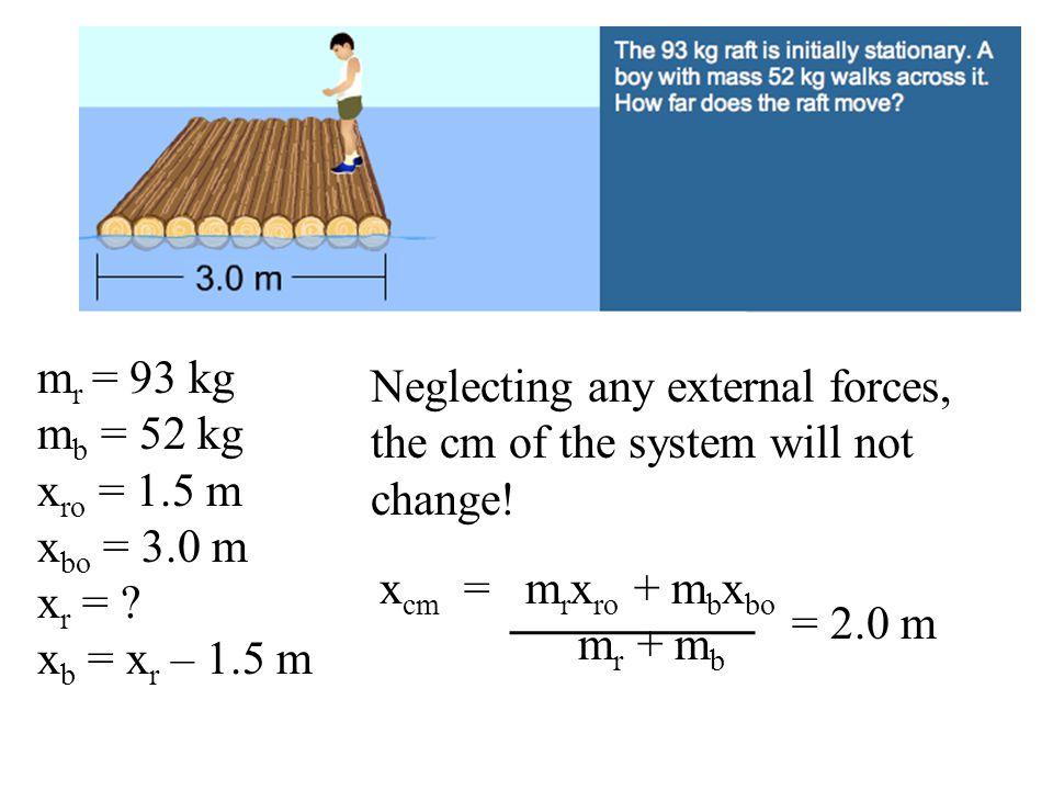 v cmx = vcosø = 251 m/s v cmy = vsinø = 393 m/s t = v y - v yo g = 393 - (-393) 9.80 = 80.2s v cmx = (1/M)(m 1 v 1 + m 2 v 2 ) m 1 = m 2 = m v cmx = mv 2 2m = v 2 2 251 m/s =.5v 2 v 2 = 502 m/s x 2 = v cmx (.5t) + v 2 (.5t) = 30, 200 m