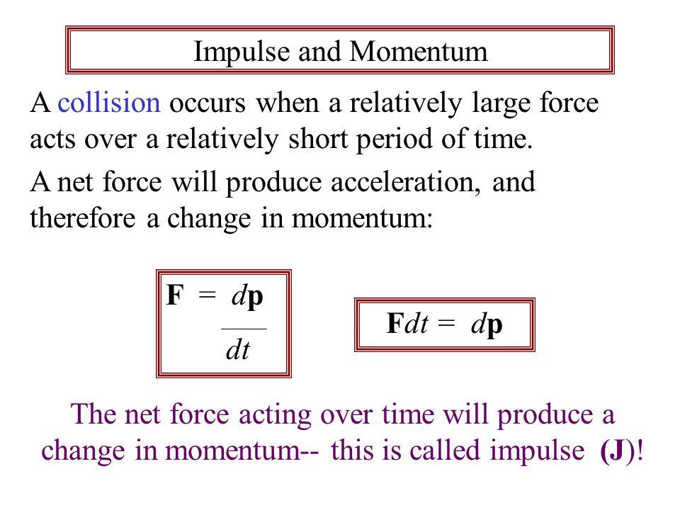 p 0 = mv 0 cosø 1 + mv 0 sinø 1 = (114i – 103j) kg-m/s p = mvcosø 2 + mvsinø 2 = (114i + 103j) kg-m/s p = p – p 0 = (0i + 206j) kg-m/s p = p x 2 + p y 2 = 206 kg-m/s Ø = tan -1 (p y /p x ) = 90.0˚ popo p p 42.0˚