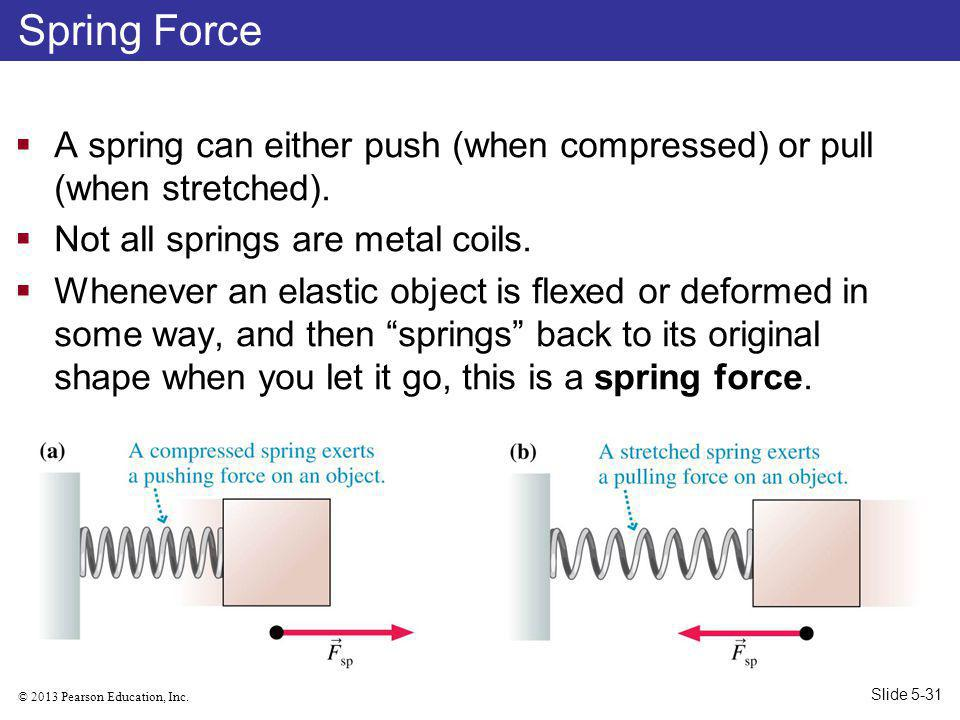 © 2013 Pearson Education, Inc.A spring can either push (when compressed) or pull (when stretched).