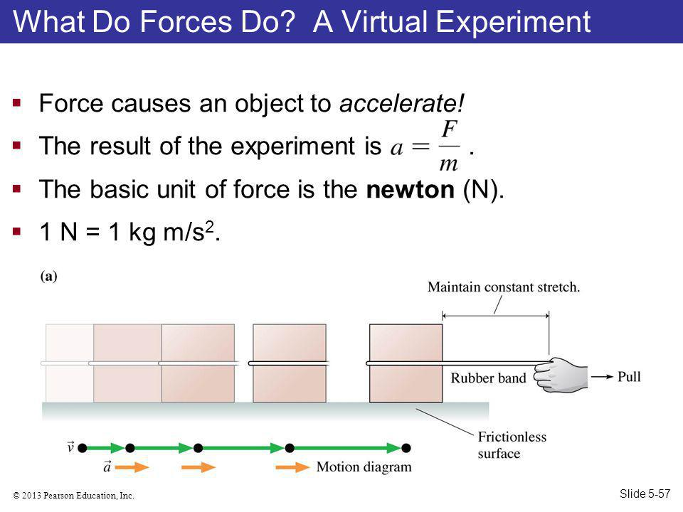 © 2013 Pearson Education, Inc.Force causes an object to accelerate.