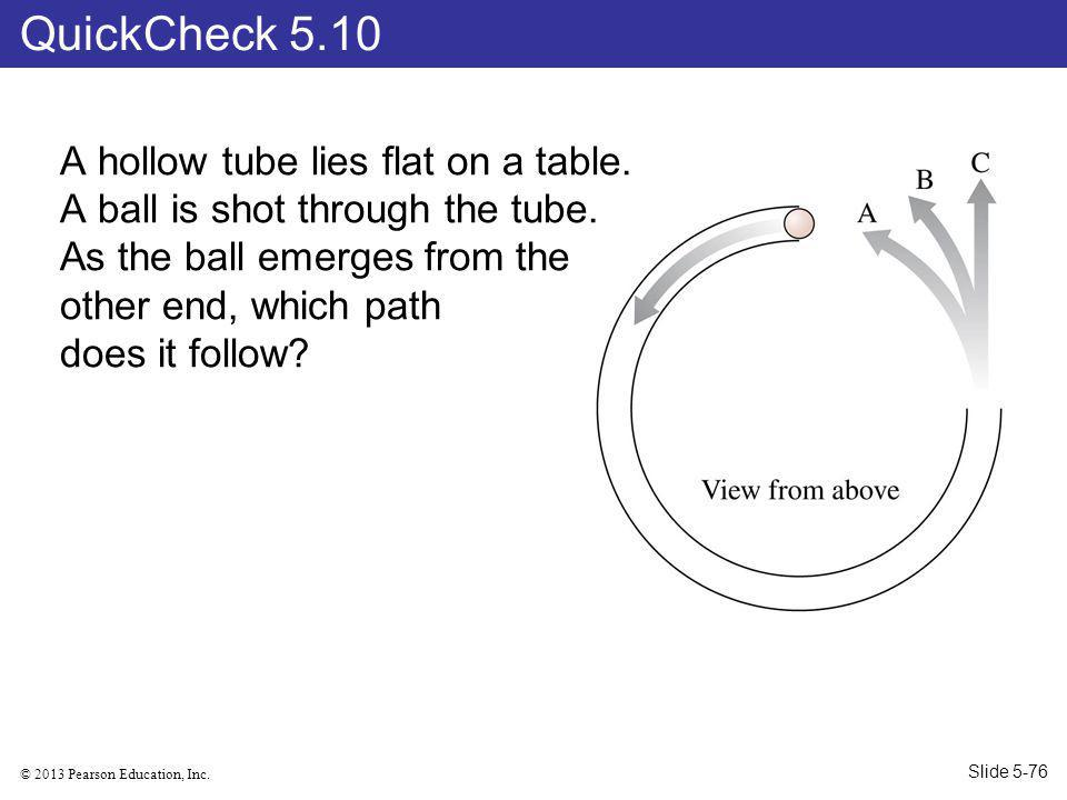 © 2013 Pearson Education, Inc.A hollow tube lies flat on a table.