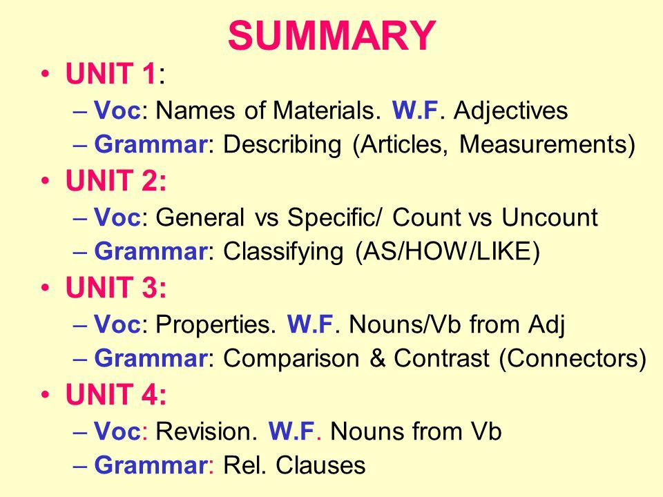 SUMMARY UNIT 1: –Voc: Names of Materials. W.F. Adjectives –Grammar: Describing (Articles, Measurements) UNIT 2: –Voc: General vs Specific/ Count vs Un