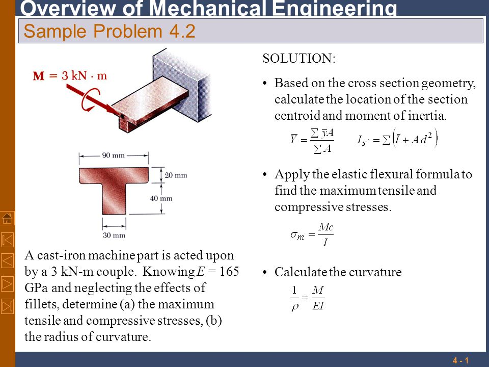 Overview of Mechanical Engineering 4 - 1 Sample Problem 4.2 A cast-iron machine part is acted upon by a 3 kN-m couple. Knowing E = 165 GPa and neglect