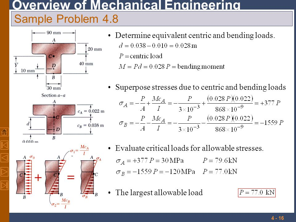 Overview of Mechanical Engineering 4 - 16 Sample Problem 4.8 Determine equivalent centric and bending loads. Evaluate critical loads for allowable str