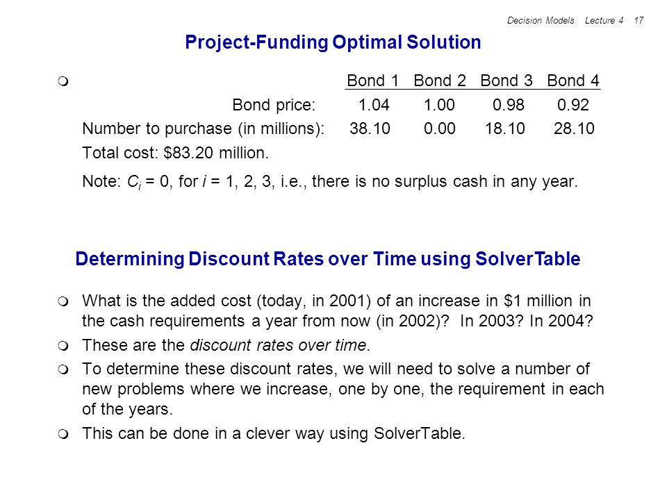 Decision Models Lecture 4 17 Project-Funding Optimal Solution Bond 1 Bond 2 Bond 3 Bond 4 Bond price: Number to purchase (in millions): Total cost: $83.20 million.