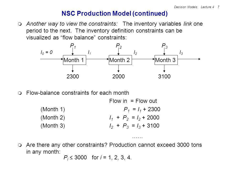 Decision Models Lecture 4 8 NSC Linear Programming Model MinPROD + INV subject to: Cost Definitions: (PROD Def.