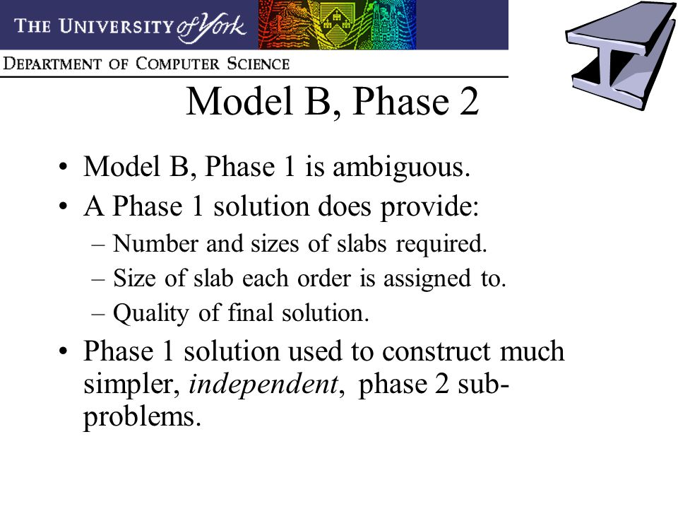 Model B, Phase 2 Model B, Phase 1 is ambiguous. A Phase 1 solution does provide: –Number and sizes of slabs required. –Size of slab each order is assi